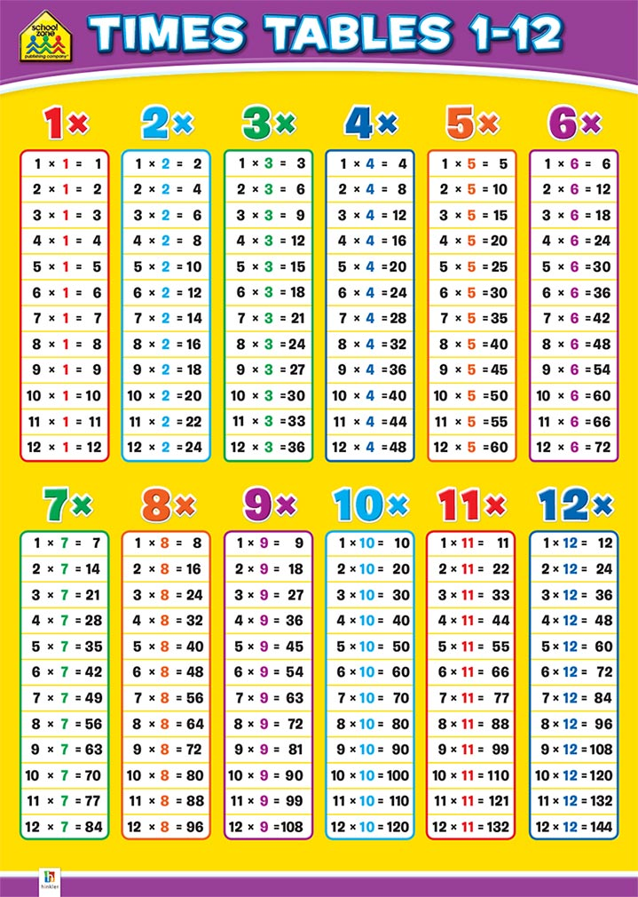 School zone wall chart times tables wall charts for 12 times table song
