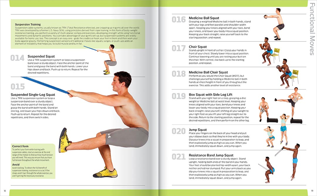 Anatomy Of Fitness 501 High Intensity Interval Training Books