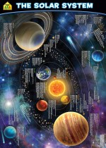 School Zone Wall Chart: The Solar System