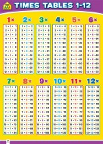 School Zone Wall Chart: Times Tables
