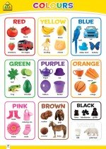 School Zone Wall Chart: Colours